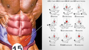 abdomenul inferior al grăsimilor)