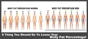 5 metode de a pierde în greutate fără diete - dovedit științific - Editia de Dimineata