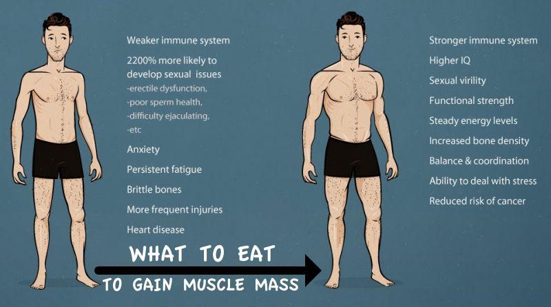 6 motive pentru tine; Nu pierdeți în greutate