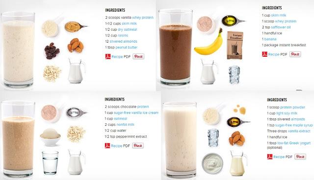 Cum sa faci un shake proteic sănătos și delicios
