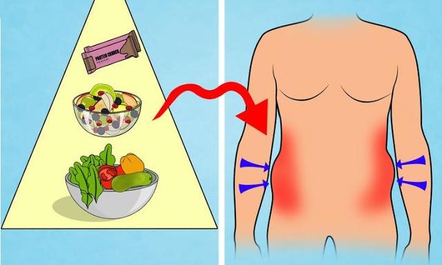 50 de moduri de a pierde grăsimea corporală)