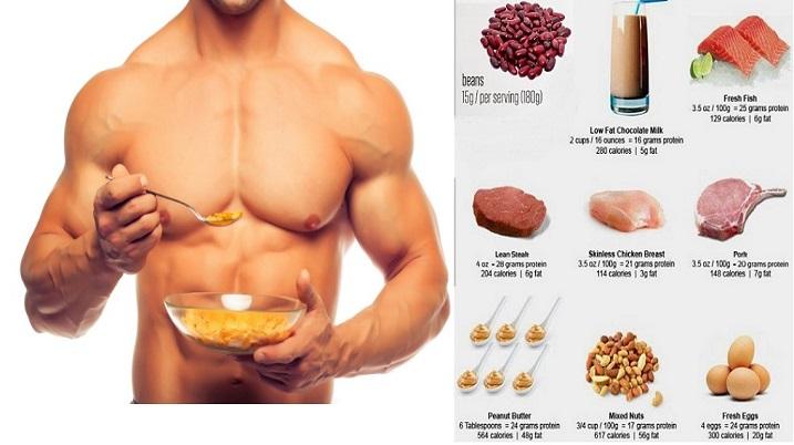 Top surse ieftine de proteine pentru cresterea masei musculare