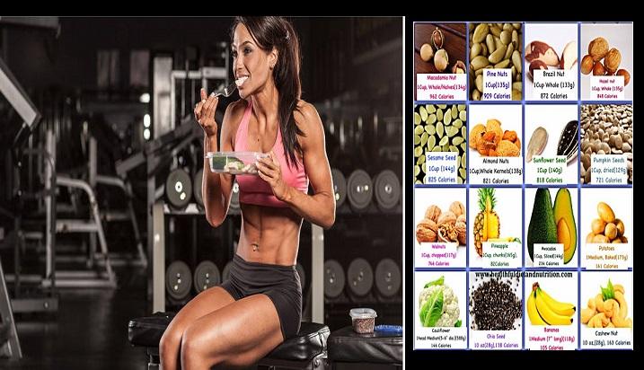 8 alimente esentiale pentru maximizarea dezvoltării musculare