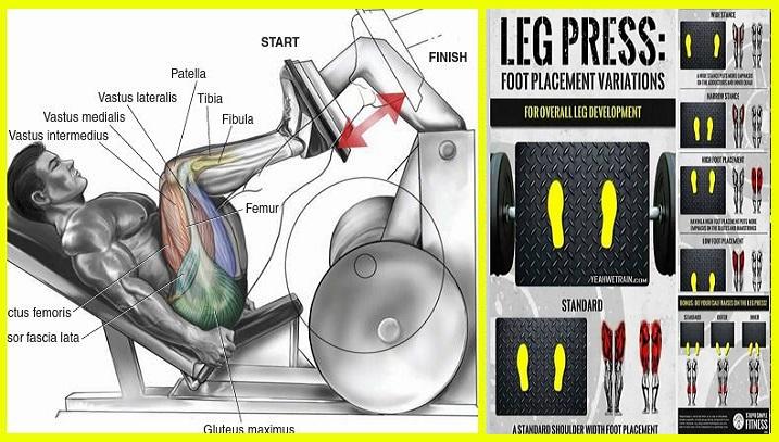 Variatii de poziții a picioarelor pentru un antrenament complet