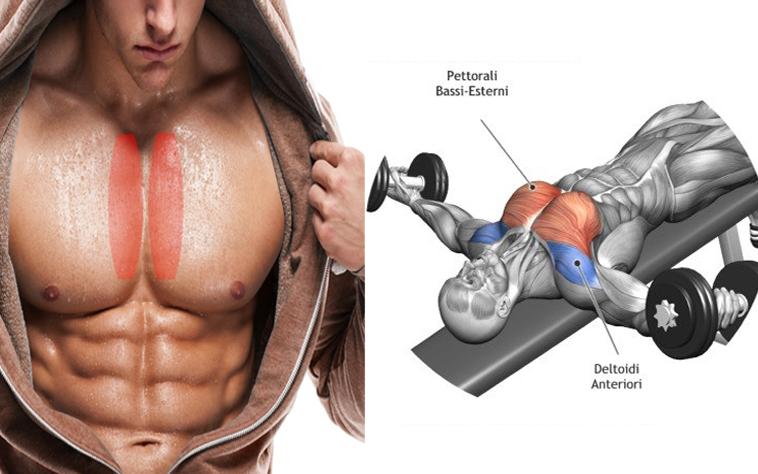 Exerciții care vizeaza pectoralul interior